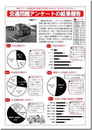 2014年交通問題アンケートの結果報告